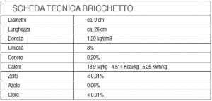 scheda bricchetto binderholz