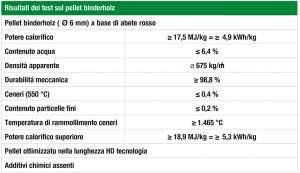 scheda-tecnica-pellet-binder-2021