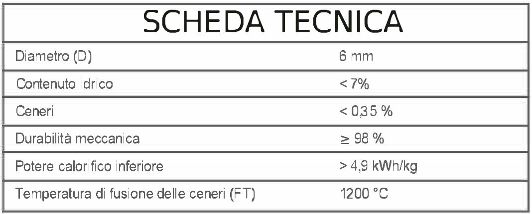 scheda-flame-plus